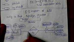 Er Diagram Examples For Library Management System