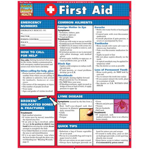 7 Best Images Of First Aid Basics Printable Pages