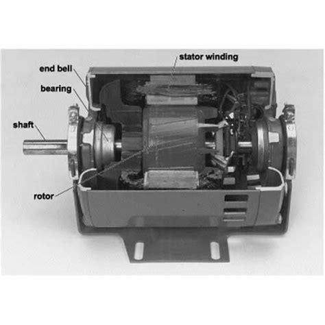 Single Phase Motor by 220 V Single Phase Induction Motor Speed 1001 1500 Rpm