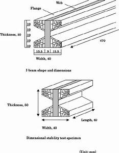 Beam Cross Section And Dimensional Stability Test Specimen