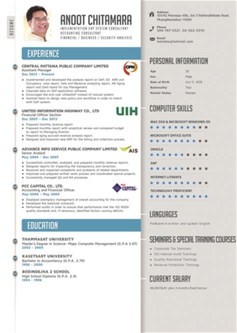 Fiverr Resume by Give You An Eye Catching Design Resume Fiverr