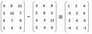 Matrizenprodukt Berechnen : matrizenrechnung grundlagen ~ Themetempest.com Abrechnung