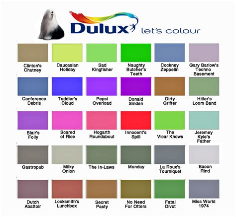 dulux bathroom paint colour chart nisartmacka