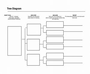 Diagram Microsoft Word Block Diagram Template Full Version Hd Quality Diagram Template Diagramdianer Banficesare It