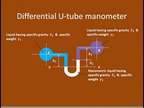 measure  gauge pressure  differential