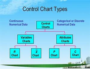 Statistical Process Control Ppt Bec Doms
