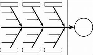 15  Fishbone Diagram Templates  U2013 Sample  Example  Format