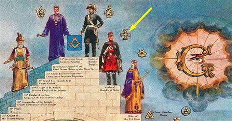 Illuminati Freemasonry Exposing Deception Winners Chapel Glorify Satan