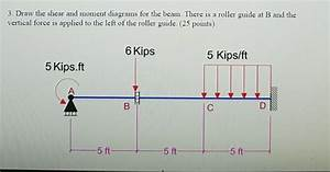 Solved  3  Draw The Shear And Moment Diagrams For The Beam
