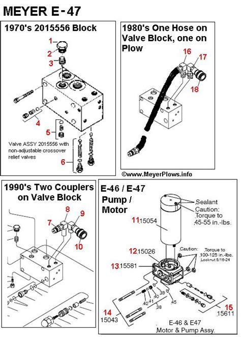 Meyere Meyer Plow Pump Parts Diagram