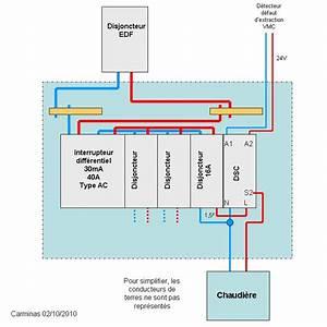 Disjoncteur Pour Vmc : schema dsc vmc gaz ~ Premium-room.com Idées de Décoration
