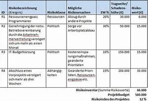 Excel Umsatzsteuer Berechnen : risikomanagement projekt projektumfeld stakeholder risiko gpm blog der blog zum ~ Themetempest.com Abrechnung
