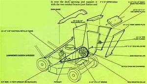 Build A Compost Shredder Chipper