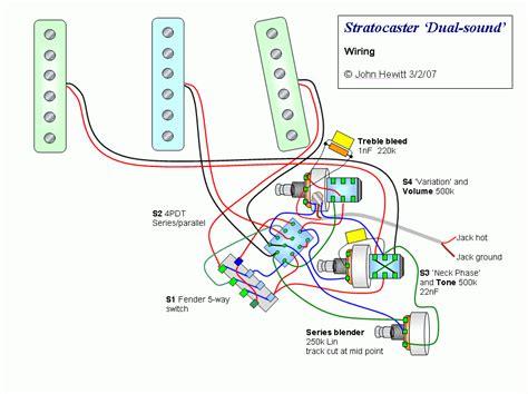 stratocaster dual sound sss and hss guitarnutz 2