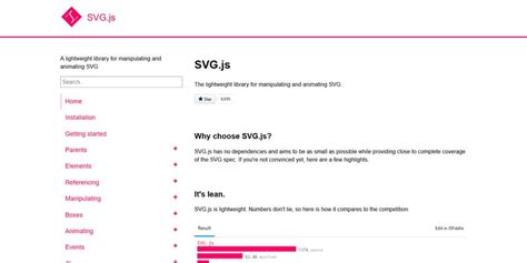 Use to run your animation. Amazing SVG Animation Tools And Libraries » CSS Author