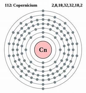 Copernicium - element Atomic Number 112 | Science Buzz
