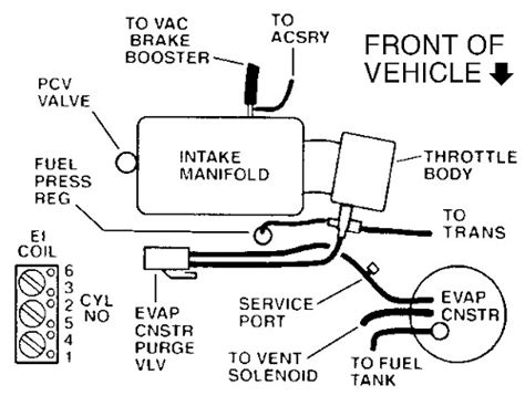 3800 Engine Vacume Line Diagram by 1997 Olds 88 Vacuum Diagram Oldsmobile Forums