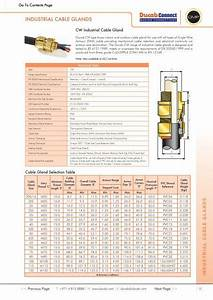 Perfect Interlude  Cable Gland Size Selection Table