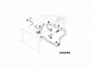 Mini Cooper Cooling System Diagram