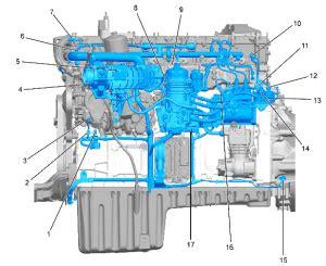 Coronado Electric Water Heater Wiring Diagram by Dd15 Epa10 Engine Sensor Locations Dd15 Troubleshooting