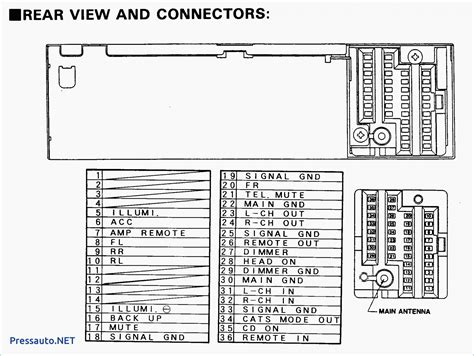1987 Bmw 325 Fuse Box Diagram by 2006 Bmw 325i Fuse Box Diagram Untpikapps