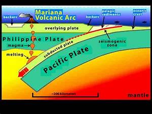 Sciency Thoughts: Eruption on Pagan Island.