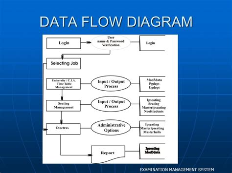 kitchen backsplash exles data flow diagram questions and answers 28 images data