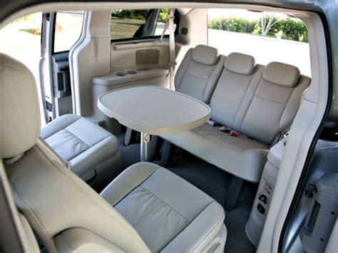 2007 Chrysler Aspen Reviews