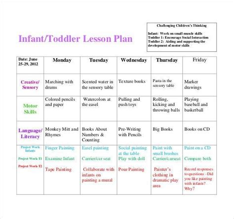 toddler classroom web template blank creative curriculum infant toddler lesson plan template