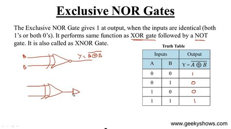 Truth Table For Nor Gate Brokeasshomecom