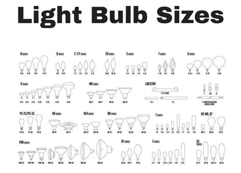 56 Different Types Of Light Bulbs (illustrated Charts