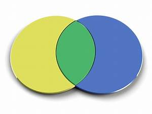 3 Venn Diagram Problems