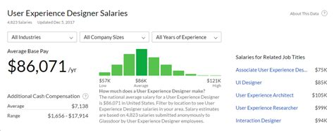 how to become a ux designer how to get a as ux designer even without design
