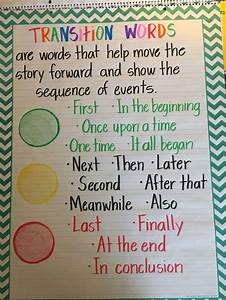 Transition Word Anchor Chart Google Search Transition