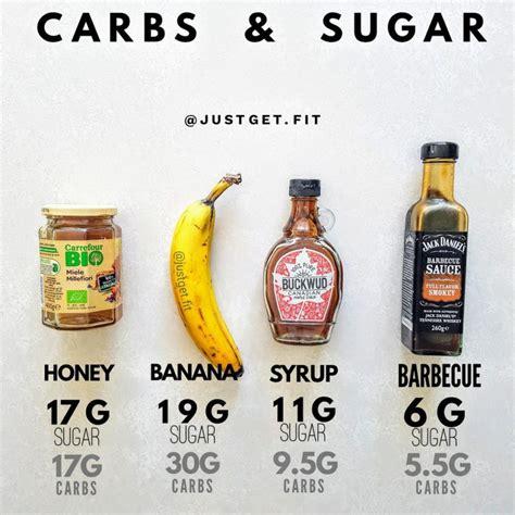 Get Carbs In 1 Teaspoon Of Sugar Background