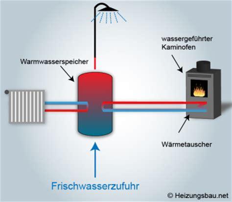 austausch gasetagenheizung gegen zentralheizung was ist eine zentralheizung was ist eine primzahl primzahlen bis 100 erkennen erkl ren
