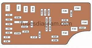 2007 Dodge Caliber Fuse Panel Diagram