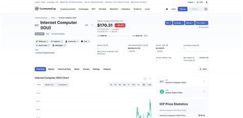 Ethereum 2022 Price Prediction Reddit : Reddit Users ...