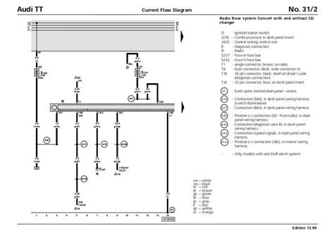 audi tt coupe bose concert wiring diagram pdf audi tt coupe bose concert wiring diagram pdf