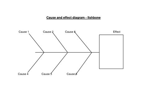 cause and effect diagram template 8 best images of using a fishbone diagram fishbone diagram problem fishbone diagram template