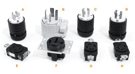 Huth Three-phase Plugs And Cords