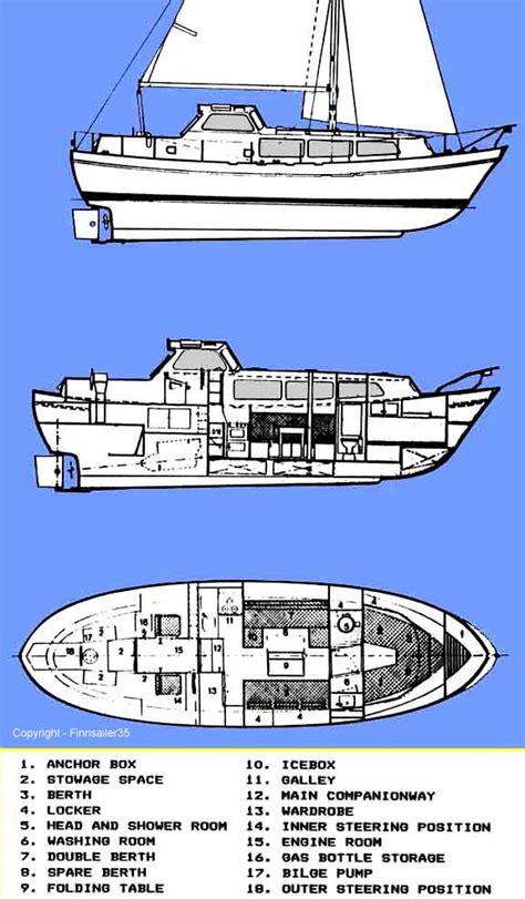 Finnsailer 35 Layout