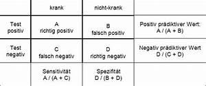 Sensitivität Berechnen : glossar ~ Themetempest.com Abrechnung