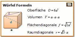 Kreis Volumen Berechnen Formel : w rfel berechnen online volumen oberfl che raumdiagonale ~ Themetempest.com Abrechnung