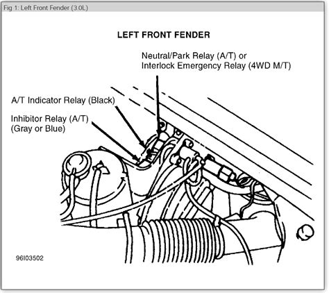 Nissan Pathfinder Starter Relay Where The
