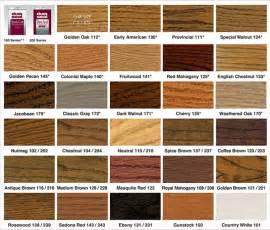 michigan hardwood floors sales and installation by great lakes custom floors