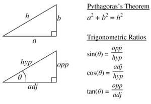 Sin Cos Tan Formula Right Triangle