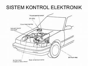 Efi Sistem Control Elektronik