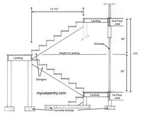 deck stair calculator with landing joy studio design