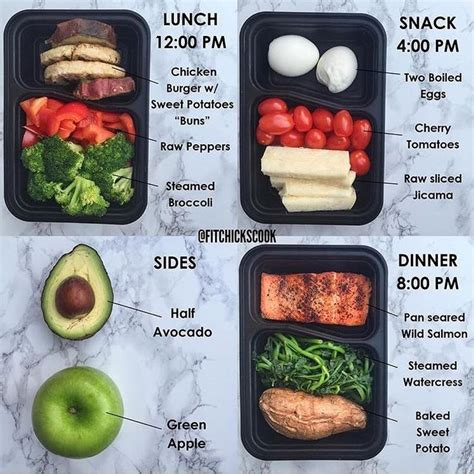 Intermittent fasting, also known as intermittent energy restriction, is an umbrella term for various meal timing schedules that cycle between voluntary fasting (or reduced calorie intake). Intermittent Fasting Guide Reddit - Diet Plan